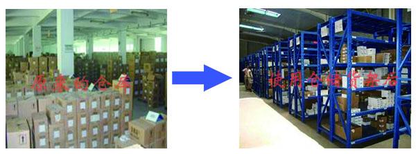 【仓库搭二层,二层仓库阁楼货架钢结构平台