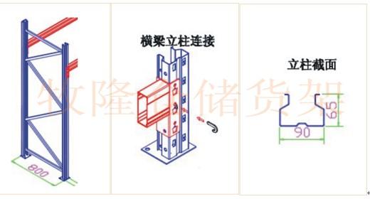 重型仓库货架设计,仓库重型货架应当如何设计